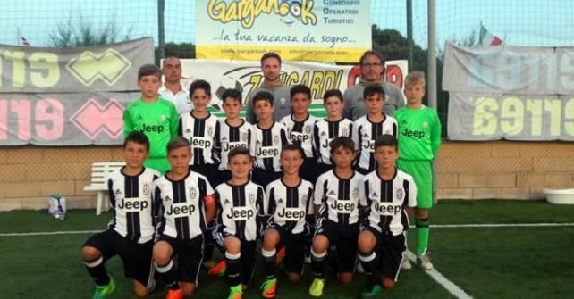 """Torna il """"Trofeo Zangardi Cup 2018"""" con Juventus, Empoli e Hellas Verona"""